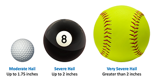 Moderate Hail - Up to 1.75 inches / Severe Hail - Up to 2 inches / Very Severe Hail - Greater than 2 inches