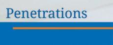 FCD-Penetrations