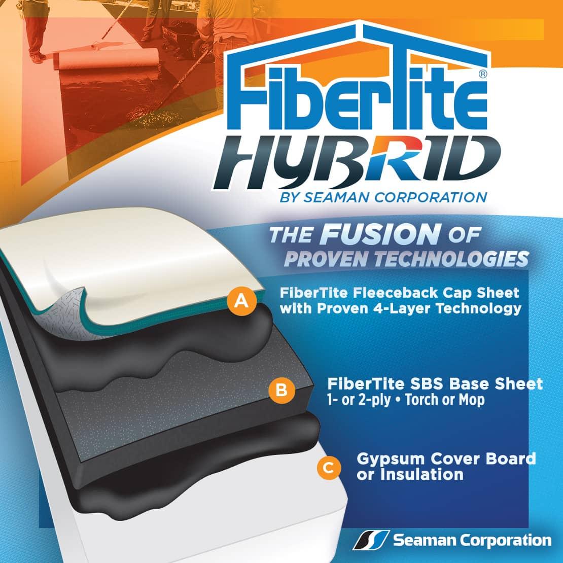 hybrid_panel_v2.jpg